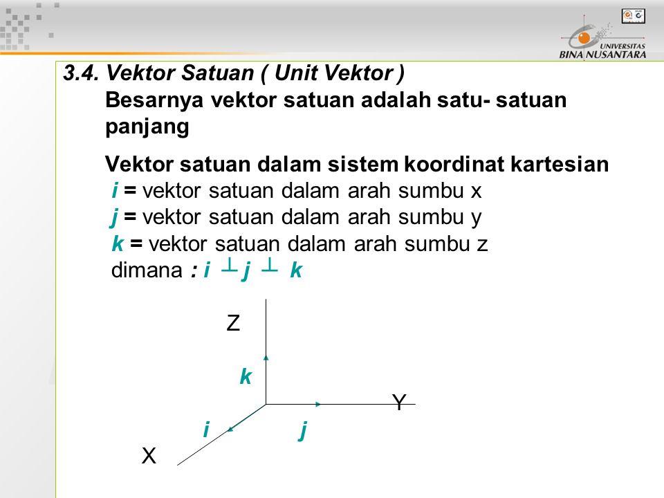 9 3.4. Vektor Satuan ( Unit Vektor ) Besarnya vektor satuan adalah satu- satuan panjang Vektor satuan dalam sistem koordinat kartesian i = vektor satu