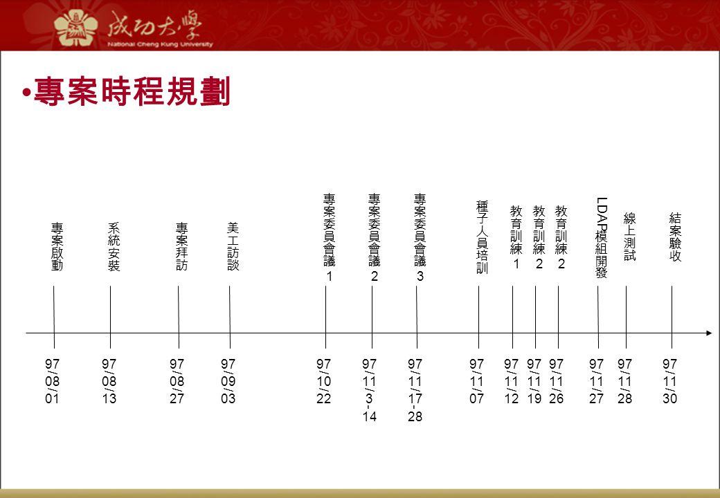 專案時程規劃 97/08/2797/08/1397/08/0197/09/0397/10/2297/11/3-1497/11/17-2897/11/0797/11/1297/11/1997/11/2697/11/2797/11/2897/11/30