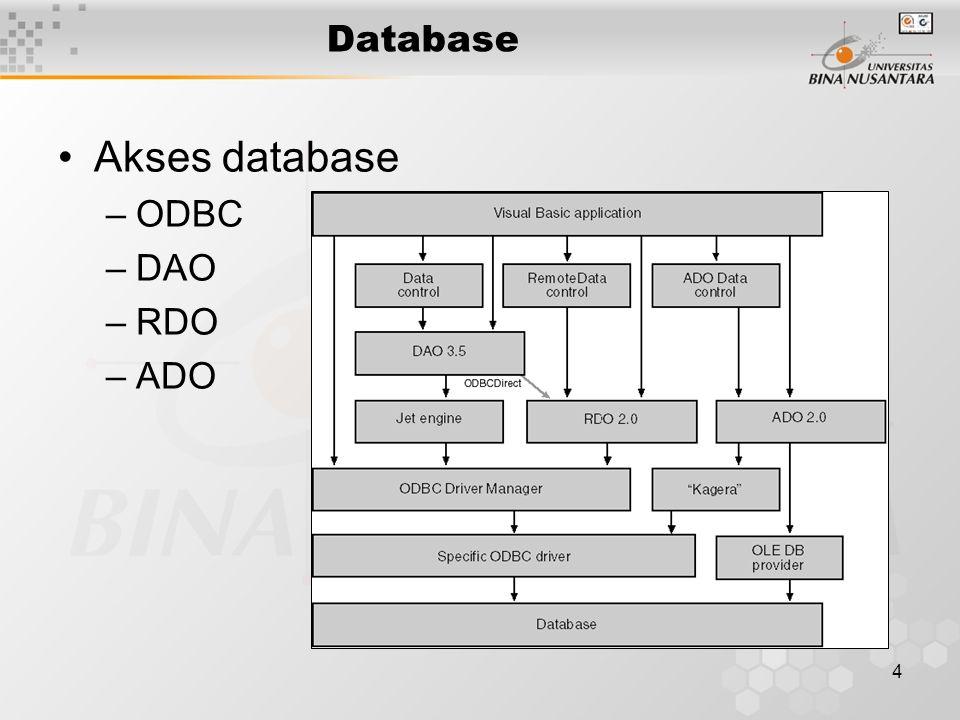 5 ADO ActiveX Data Object (ADO) –Generasi paling baru untuk mengakses data –Terdiri : Consumer Service Data provider