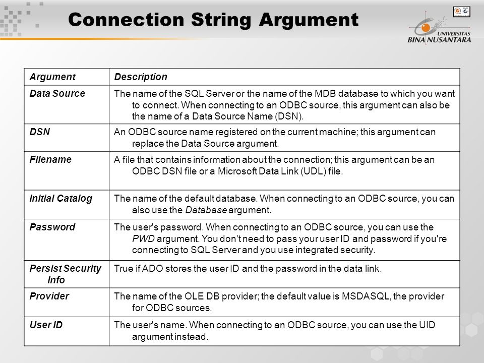 8 Connection String Argument ArgumentDescription Data SourceThe name of the SQL Server or the name of the MDB database to which you want to connect.