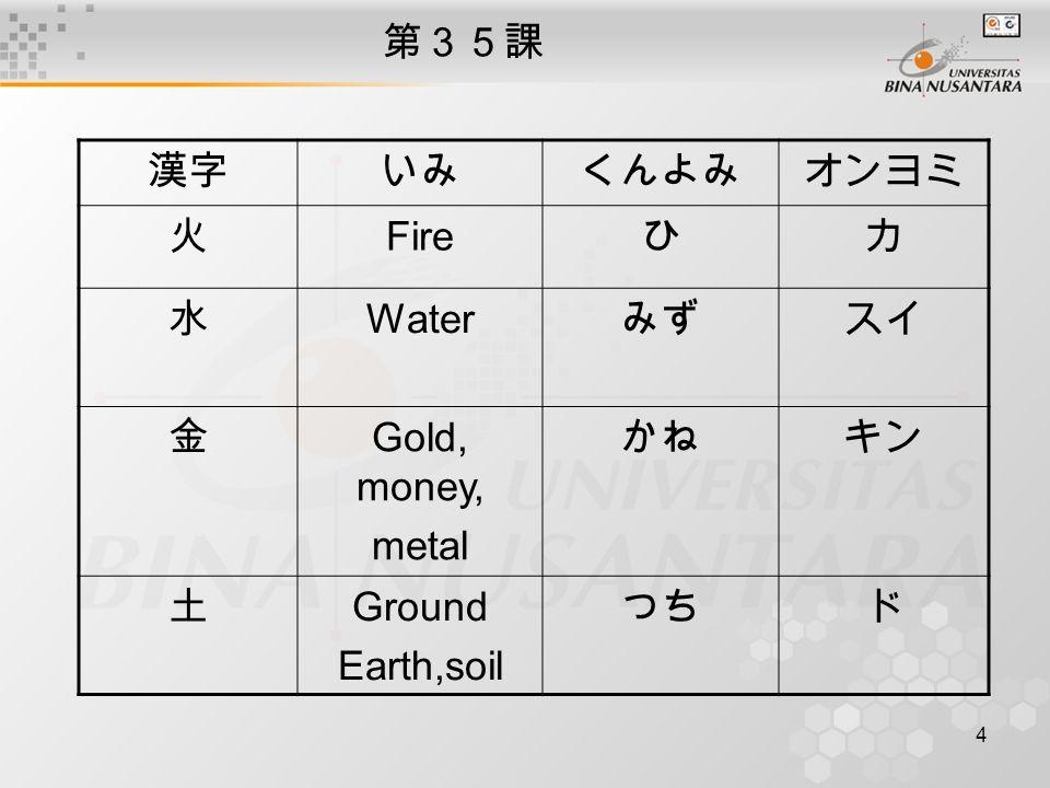 4 第35課 漢字いみくんよみオンヨミ 火 Fire ひカ 水 Water みずスイ 金 Gold, money, metal かねキン 土 Ground Earth,soil つちド