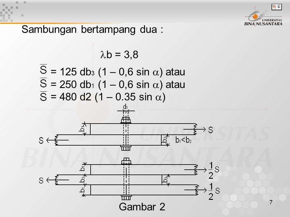 8 Golongan II : Sambungan bertampang satu : b = 5,4 = 40 db 1 (1 – 0,6 sin  ) atau = 215 d2 (1 – 0,35 sin  ) Sambungan bertampang dua : b = 4,3 = 100 db 3 (1 – 0,6 sin  ) atau = 200 db 1 (1 – 0,6 sin  ) atau = 430 d2 (1 – 0,35 sin  )