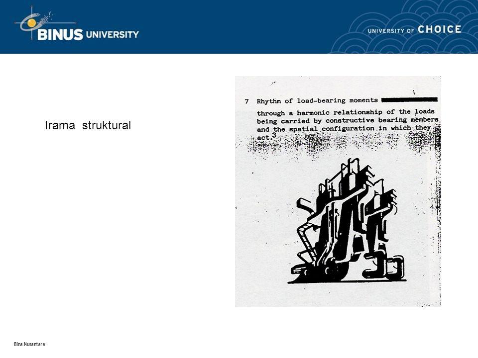 Bina Nusantara 3 Irama struktural