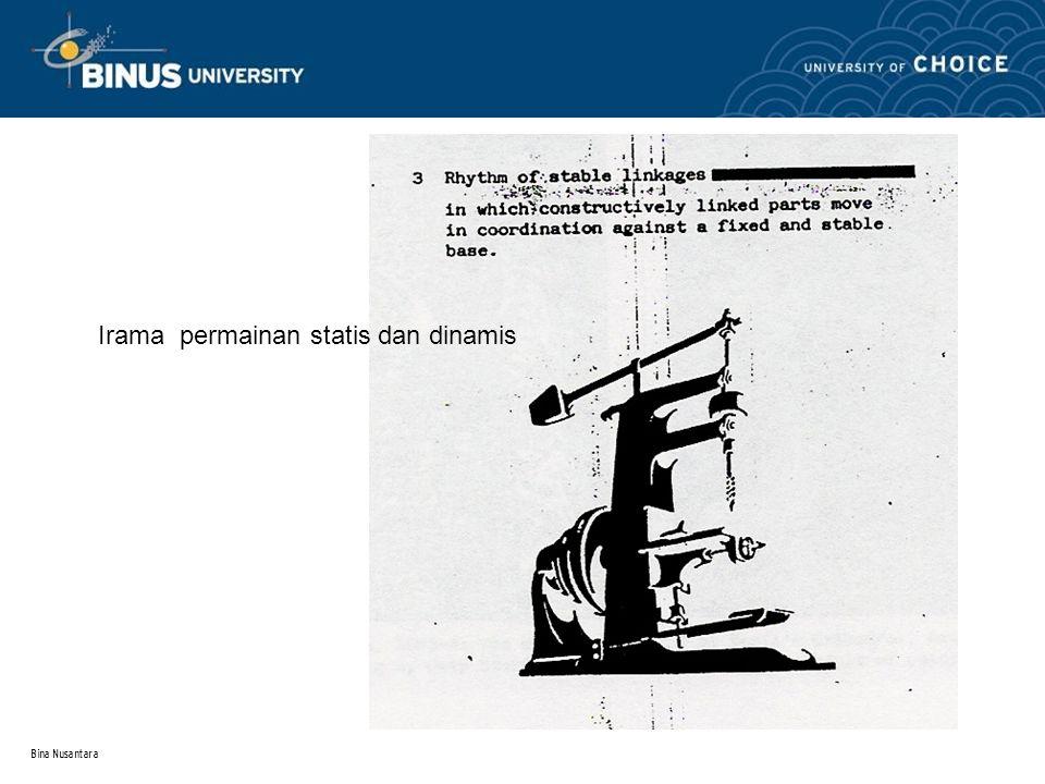 Bina Nusantara 3 Irama permainan statis dan dinamis