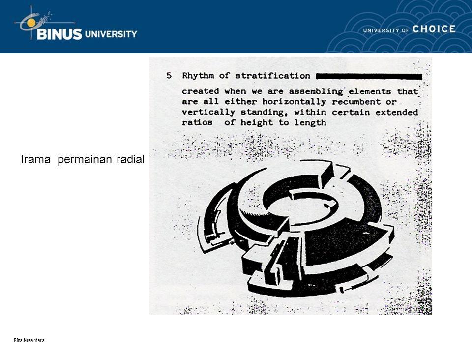 Bina Nusantara 3 Irama permainan radial