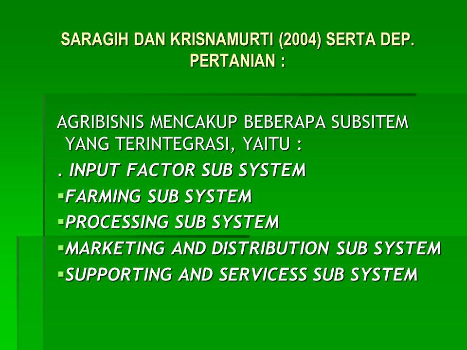 SARAGIH DAN KRISNAMURTI (2004) SERTA DEP. PERTANIAN : AGRIBISNIS MENCAKUP BEBERAPA SUBSITEM YANG TERINTEGRASI, YAITU :. INPUT FACTOR SUB SYSTEM  FARM