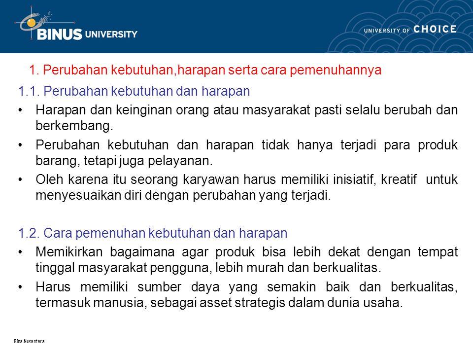 Bina Nusantara 1. Perubahan kebutuhan,harapan serta cara pemenuhannya 1.1.