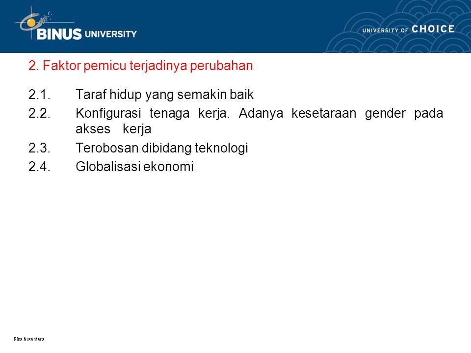 Bina Nusantara 2. Faktor pemicu terjadinya perubahan 2.1.
