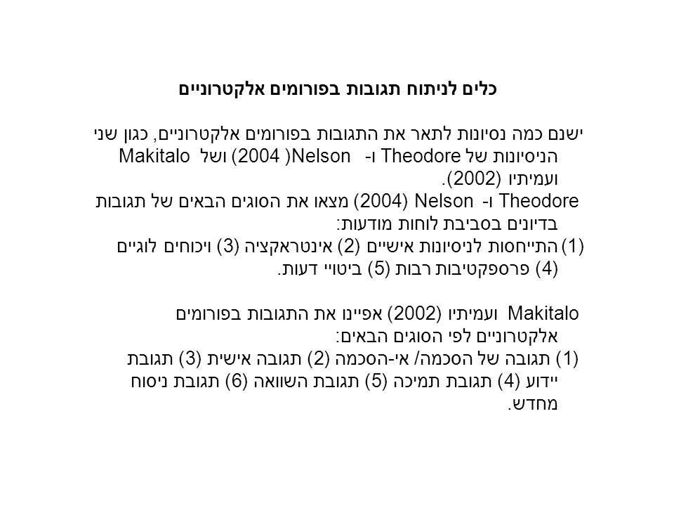 כלים לניתוח תגובות בפורומים אלקטרוניים ישנם כמה נסיונות לתאר את התגובות בפורומים אלקטרוניים, כגון שני הניסיונות של Theodore ו- Nelson ( 2004) ושל Makitalo ועמיתיו (2002).