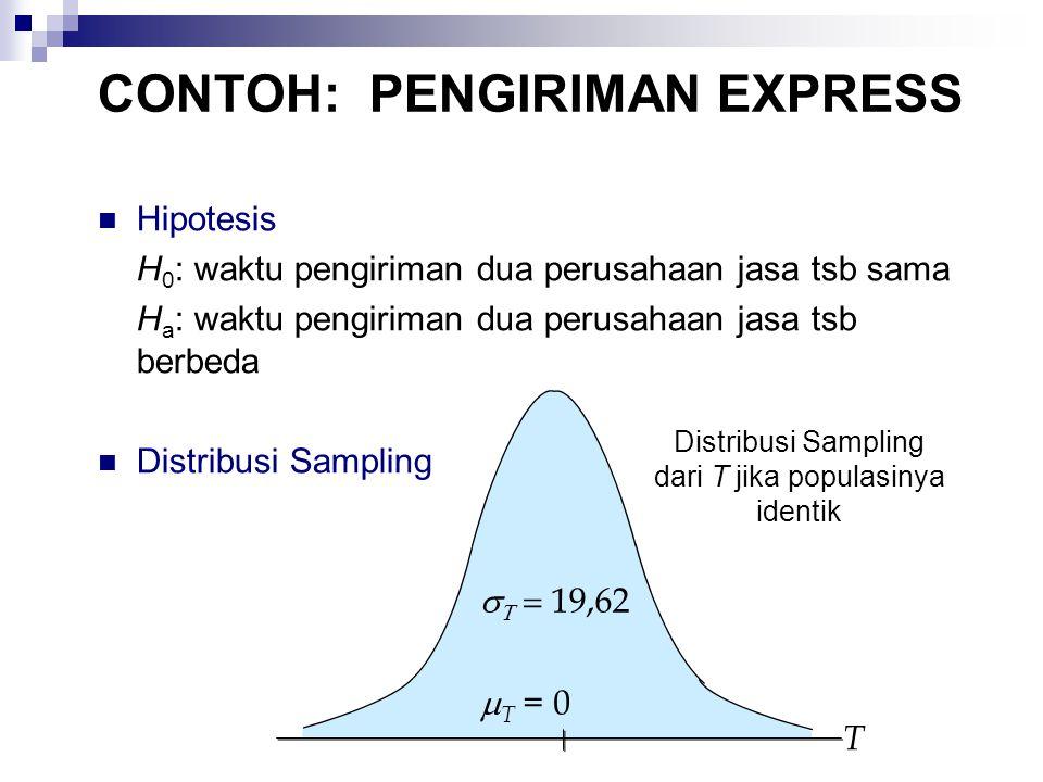 Hipotesis H 0 : waktu pengiriman dua perusahaan jasa tsb sama H a : waktu pengiriman dua perusahaan jasa tsb berbeda Distribusi Sampling dari T jika populasinya identik    19,62  T = 0 T CONTOH: PENGIRIMAN EXPRESS