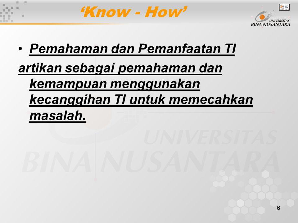6 'Know - How' Pemahaman dan Pemanfaatan TI artikan sebagai pemahaman dan kemampuan menggunakan kecanggihan TI untuk memecahkan masalah.