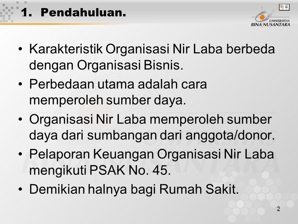 2 1.Pendahuluan.Karakteristik Organisasi Nir Laba berbeda dengan Organisasi Bisnis.