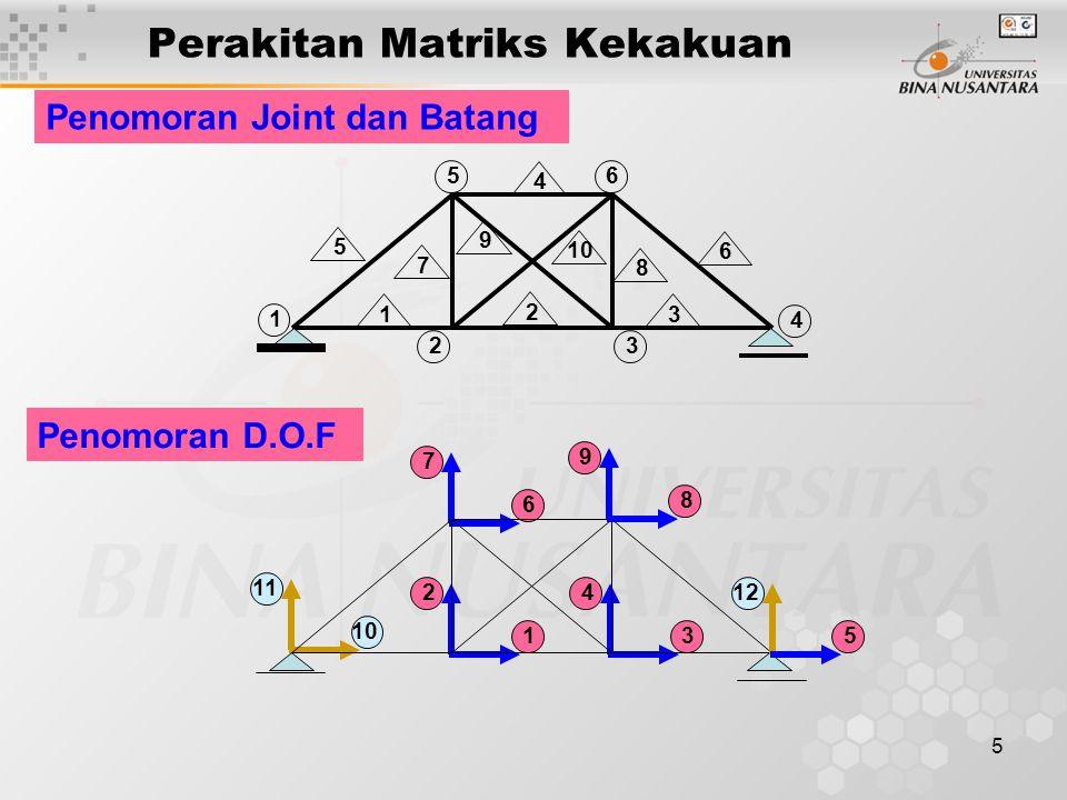 5 Perakitan Matriks Kekakuan 2 5 3 4 6 1 10 6 4 3 2 1 5 9 8 7 7 6 4 3 2 1 11 10 9 8 12 5 Penomoran Joint dan Batang Penomoran D.O.F
