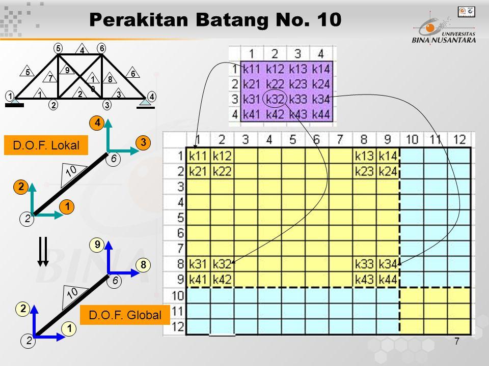 8 Algoritma Perakitan Matriks Kekakuan 2 1 6 2 10 4 3 6 2 2 1 9 8 LOKAL GLOBAL KETERANGAN : IDE = nomor D.O.F arah X dan Y untuk ujung I dan J dalam sumbu GLOBAL IAC =nomor D.O.F 'generik' batang dalam.