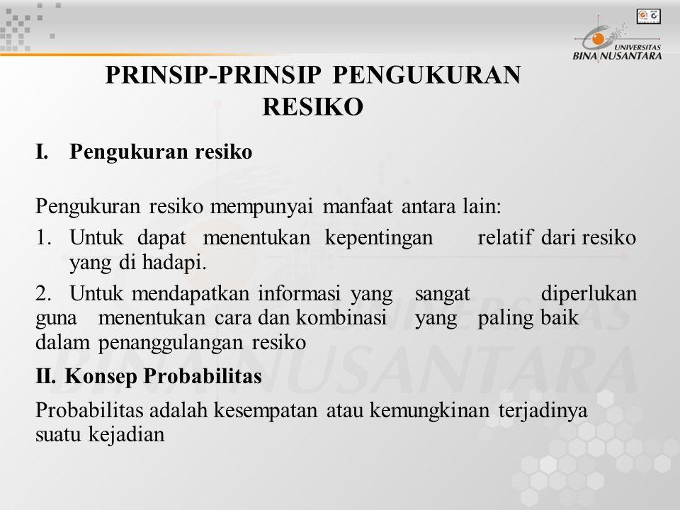 PRINSIP-PRINSIP PENGUKURAN RESIKO I.Pengukuran resiko Pengukuran resiko mempunyai manfaat antara lain: 1. Untuk dapat menentukan kepentingan relatif d