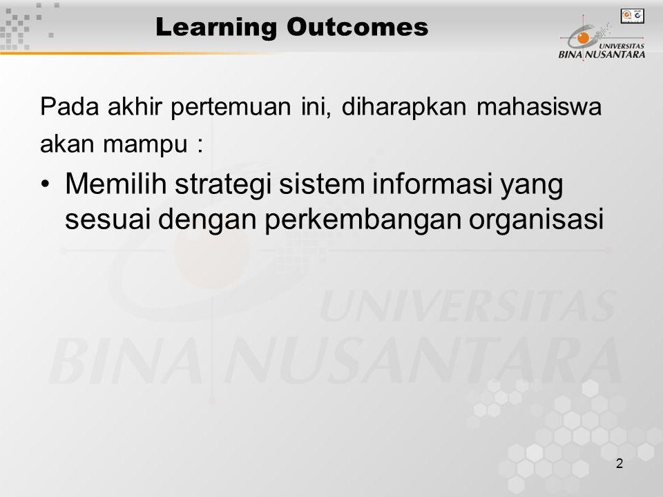 2 Learning Outcomes Pada akhir pertemuan ini, diharapkan mahasiswa akan mampu : Memilih strategi sistem informasi yang sesuai dengan perkembangan organisasi