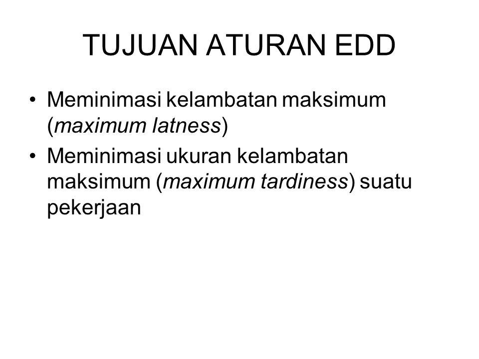 TUJUAN ATURAN EDD Meminimasi kelambatan maksimum (maximum latness) Meminimasi ukuran kelambatan maksimum (maximum tardiness) suatu pekerjaan