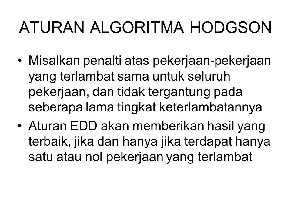 ATURAN ALGORITMA HODGSON Misalkan penalti atas pekerjaan-pekerjaan yang terlambat sama untuk seluruh pekerjaan, dan tidak tergantung pada seberapa lam