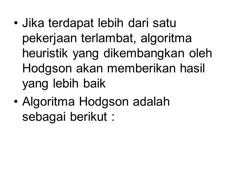 Jika terdapat lebih dari satu pekerjaan terlambat, algoritma heuristik yang dikembangkan oleh Hodgson akan memberikan hasil yang lebih baik Algoritma