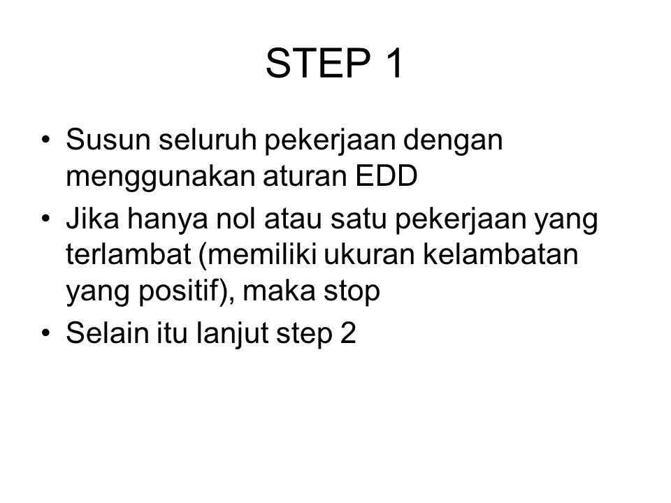 STEP 1 Susun seluruh pekerjaan dengan menggunakan aturan EDD Jika hanya nol atau satu pekerjaan yang terlambat (memiliki ukuran kelambatan yang positi