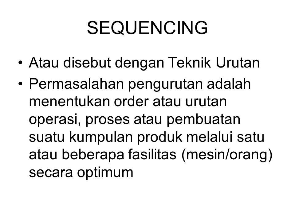 SEQUENCING Atau disebut dengan Teknik Urutan Permasalahan pengurutan adalah menentukan order atau urutan operasi, proses atau pembuatan suatu kumpulan
