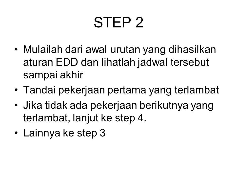 STEP 2 Mulailah dari awal urutan yang dihasilkan aturan EDD dan lihatlah jadwal tersebut sampai akhir Tandai pekerjaan pertama yang terlambat Jika tid