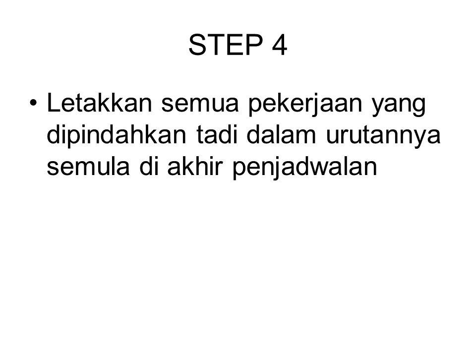 STEP 4 Letakkan semua pekerjaan yang dipindahkan tadi dalam urutannya semula di akhir penjadwalan