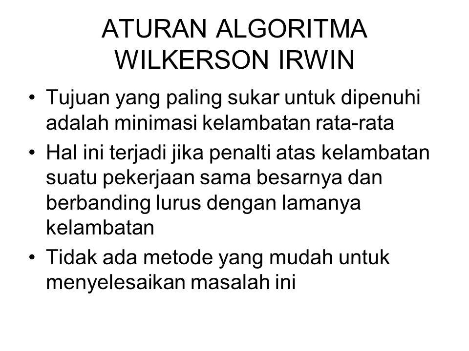 ATURAN ALGORITMA WILKERSON IRWIN Tujuan yang paling sukar untuk dipenuhi adalah minimasi kelambatan rata-rata Hal ini terjadi jika penalti atas kelamb