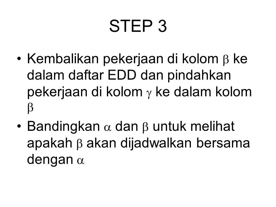 STEP 3 Kembalikan pekerjaan di kolom  ke dalam daftar EDD dan pindahkan pekerjaan di kolom  ke dalam kolom  Bandingkan  dan  untuk melihat apakah