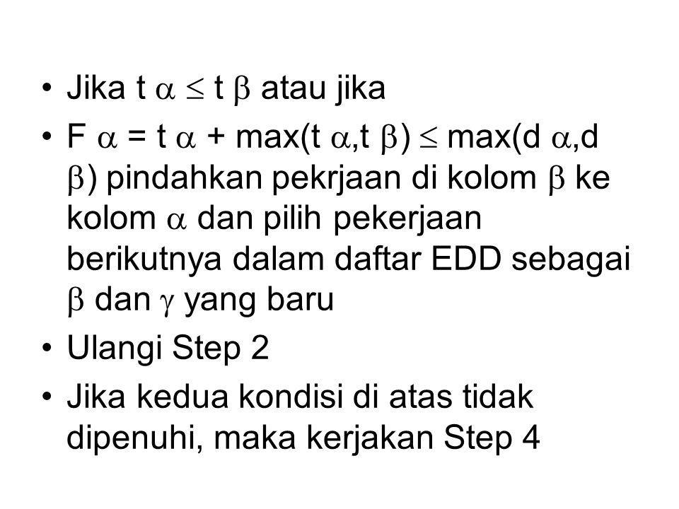 Jika t   t  atau jika F  = t  + max(t ,t  )  max(d ,d  ) pindahkan pekrjaan di kolom  ke kolom  dan pilih pekerjaan berikutnya dalam dafta