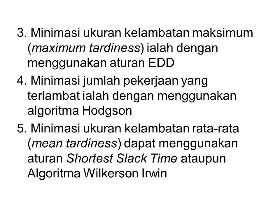 3. Minimasi ukuran kelambatan maksimum (maximum tardiness) ialah dengan menggunakan aturan EDD 4. Minimasi jumlah pekerjaan yang terlambat ialah denga