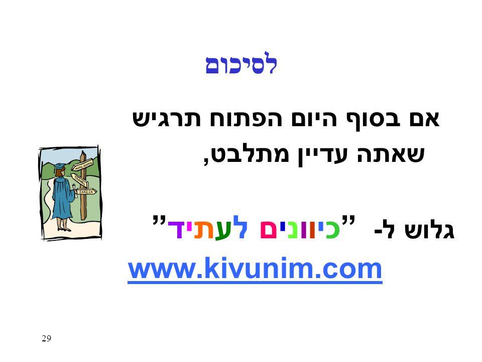 """29 לסיכום אם בסוף היום הפתוח תרגיש שאתה עדיין מתלבט, גלוש ל - """" כיוונים לעתיד"""" www.kivunim.com"""