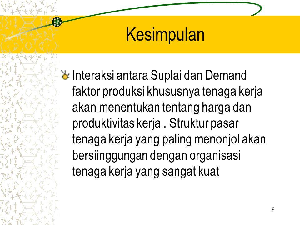 8 Kesimpulan Interaksi antara Suplai dan Demand faktor produksi khususnya tenaga kerja akan menentukan tentang harga dan produktivitas kerja.