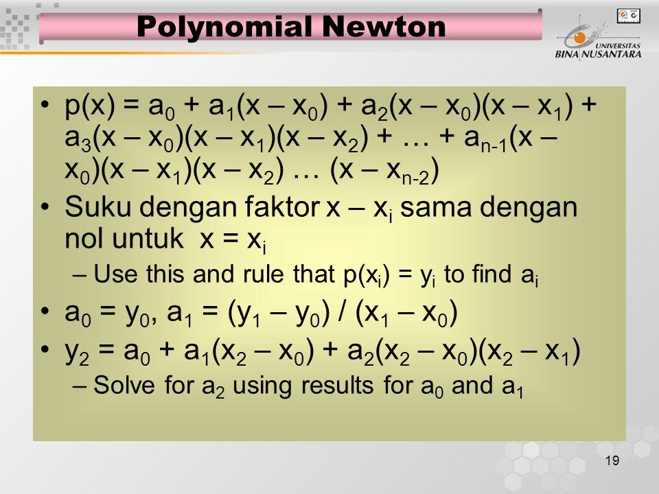 19 Polynomial Newton p(x) = a 0 + a 1 (x – x 0 ) + a 2 (x – x 0 )(x – x 1 ) + a 3 (x – x 0 )(x – x 1 )(x – x 2 ) + … + a n-1 (x – x 0 )(x – x 1 )(x – x 2 ) … (x – x n-2 ) Suku dengan faktor x – x i sama dengan nol untuk x = x i –Use this and rule that p(x i ) = y i to find a i a 0 = y 0, a 1 = (y 1 – y 0 ) / (x 1 – x 0 ) y 2 = a 0 + a 1 (x 2 – x 0 ) + a 2 (x 2 – x 0 )(x 2 – x 1 ) –Solve for a 2 using results for a 0 and a 1