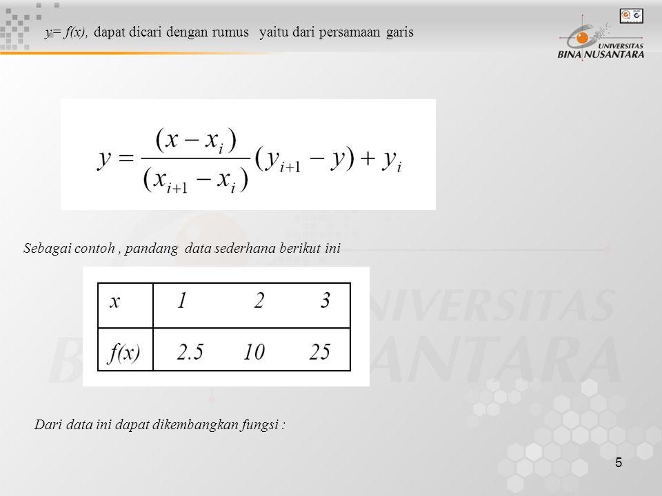 5 y= f(x), dapat dicari dengan rumus yaitu dari persamaan garis Sebagai contoh, pandang data sederhana berikut ini Dari data ini dapat dikembangkan fungsi :