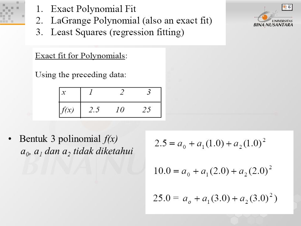 6 Bentuk 3 polinomial f(x) a 0, a 1 dan a 2 tidak diketahui