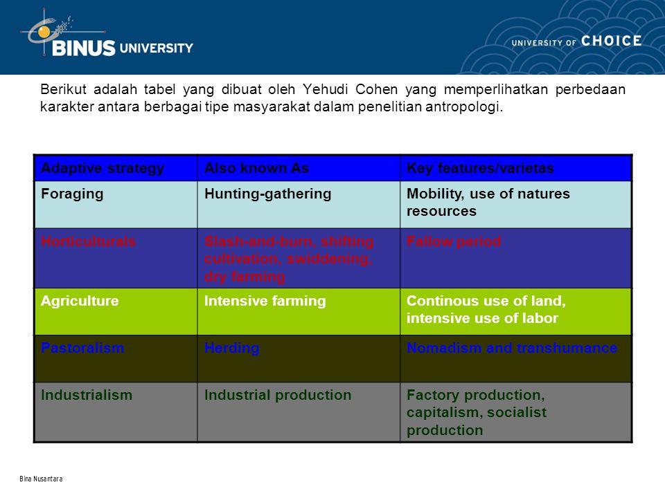 Bina Nusantara Berikut adalah tabel yang dibuat oleh Yehudi Cohen yang memperlihatkan perbedaan karakter antara berbagai tipe masyarakat dalam penelit