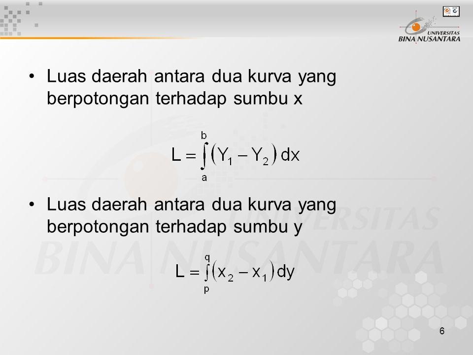 6 Luas daerah antara dua kurva yang berpotongan terhadap sumbu x Luas daerah antara dua kurva yang berpotongan terhadap sumbu y