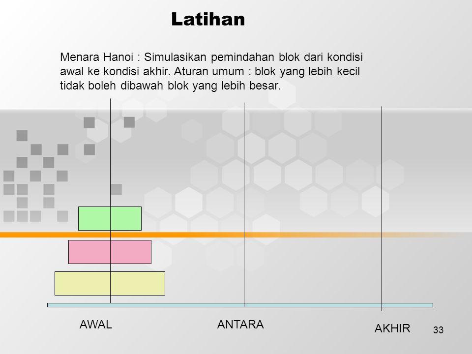 33 AWAL AKHIR ANTARA Latihan Menara Hanoi : Simulasikan pemindahan blok dari kondisi awal ke kondisi akhir.