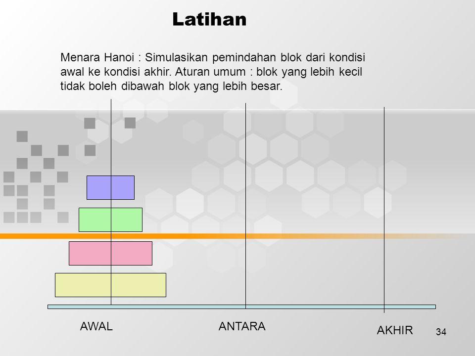 34 AWAL AKHIR ANTARA Latihan Menara Hanoi : Simulasikan pemindahan blok dari kondisi awal ke kondisi akhir.