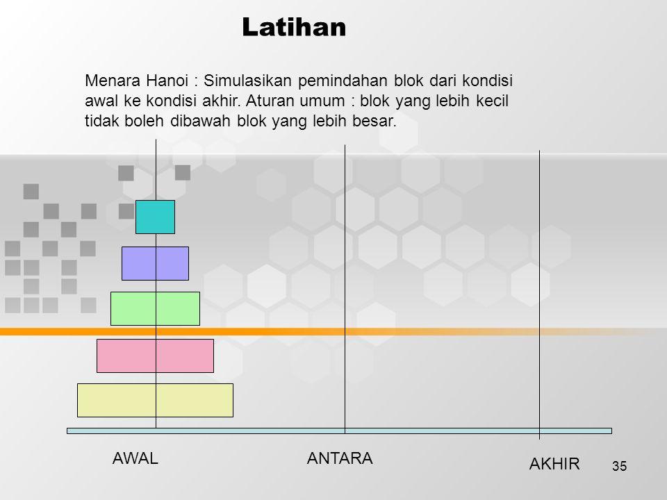 35 AWAL AKHIR ANTARA Latihan Menara Hanoi : Simulasikan pemindahan blok dari kondisi awal ke kondisi akhir.