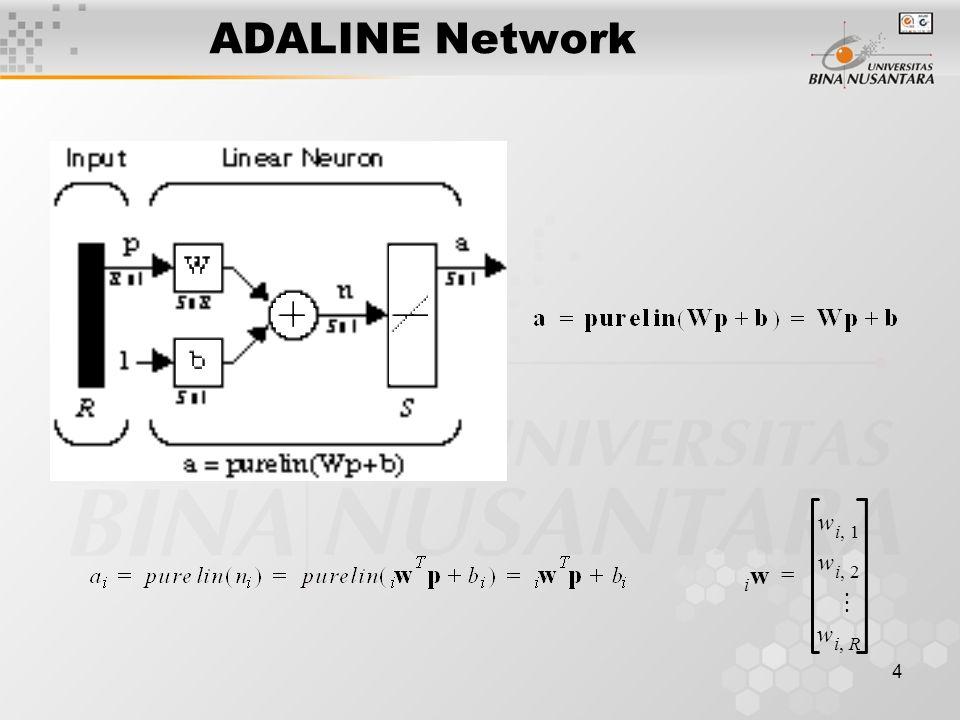 4 ADALINE Network  w i w i1  w i2  w iR  =