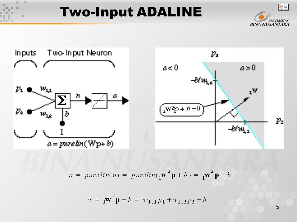 5 Two-Input ADALINE