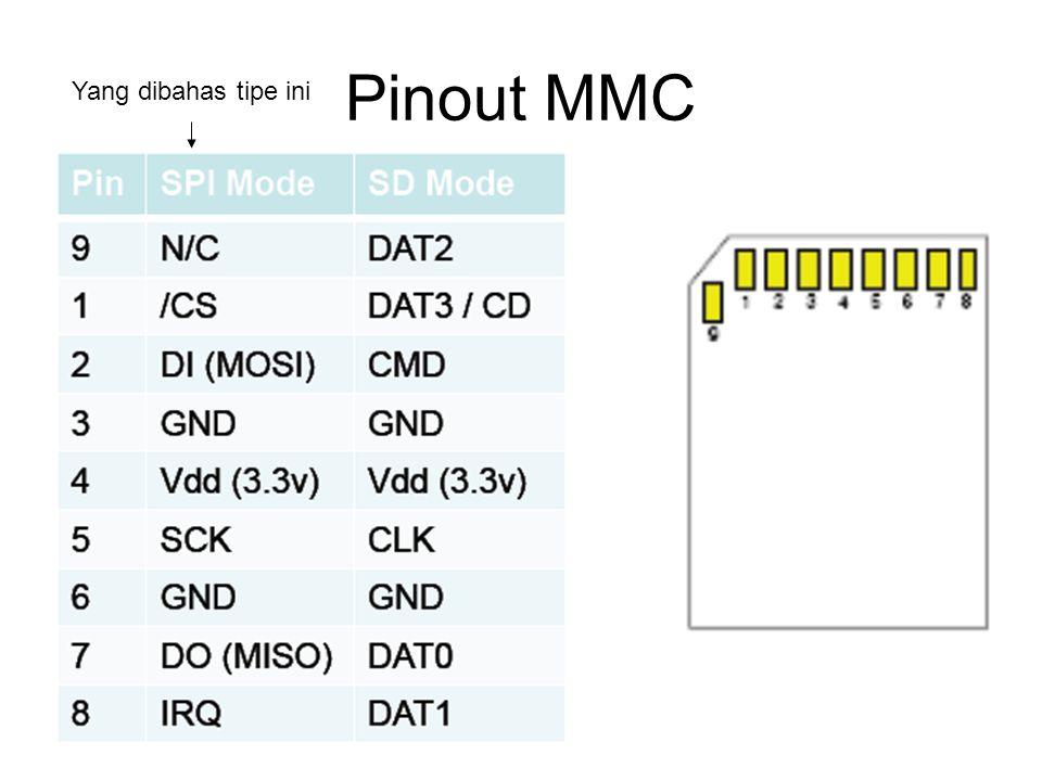 SPI(Serial Peripheral Interface) Jalur komunikasi serial sinkron Komunikasi Master – Slave: –Master : Device yang menghasilkan clock