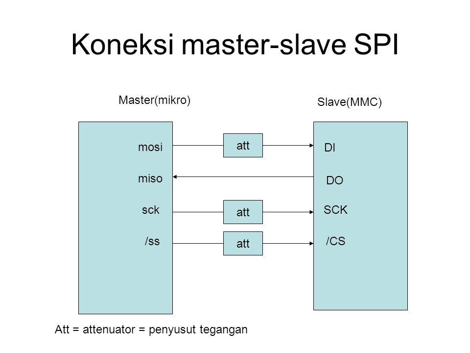 Koneksi master-slave SPI Master(mikro) Slave(MMC) mosi miso sck /ss DI DO SCK /CS att Att = attenuator = penyusut tegangan