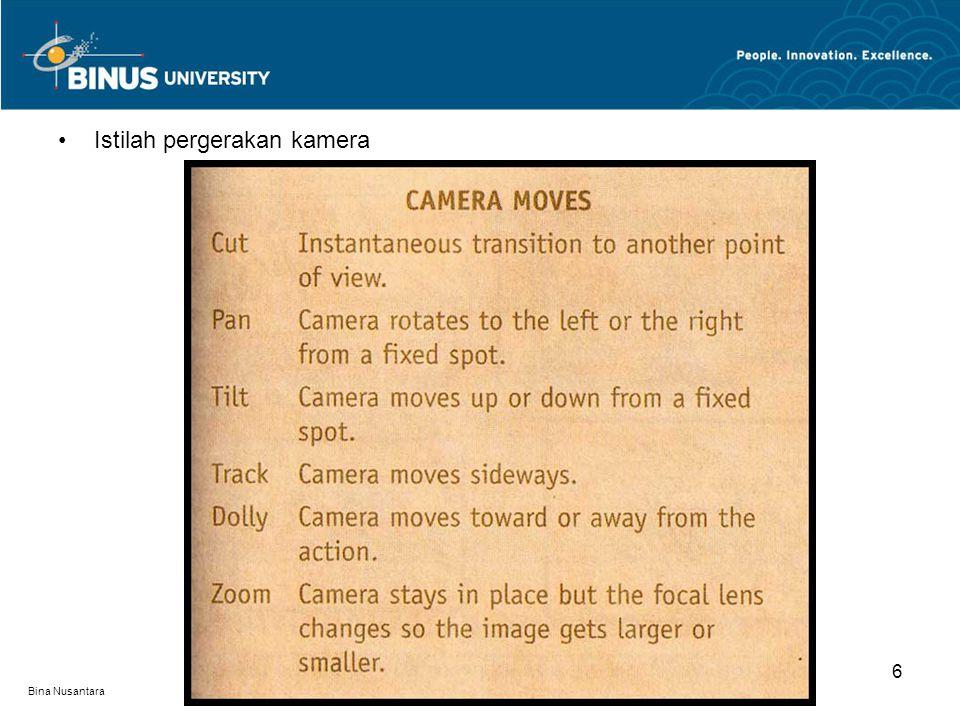 Bina Nusantara Istilah pergerakan kamera 6
