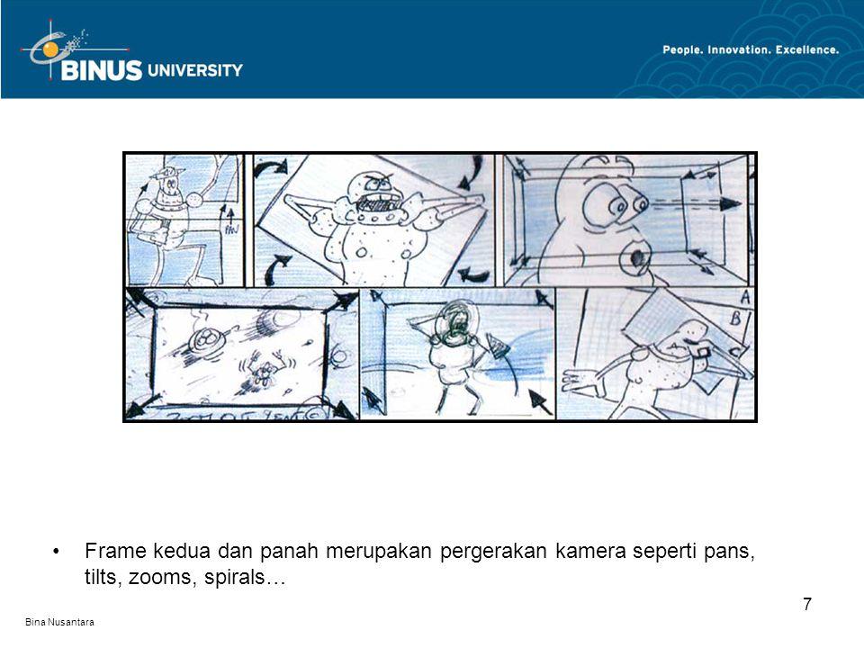 Bina Nusantara Frame kedua dan panah merupakan pergerakan kamera seperti pans, tilts, zooms, spirals… 7