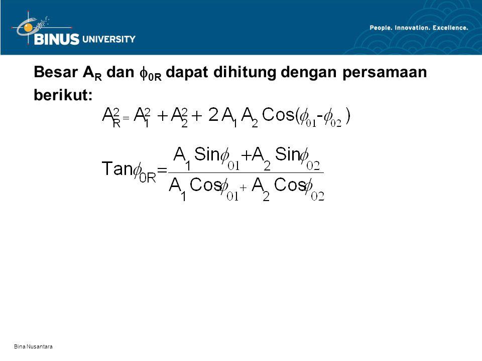 Bina Nusantara Besar A R dan  0R dapat dihitung dengan persamaan berikut: