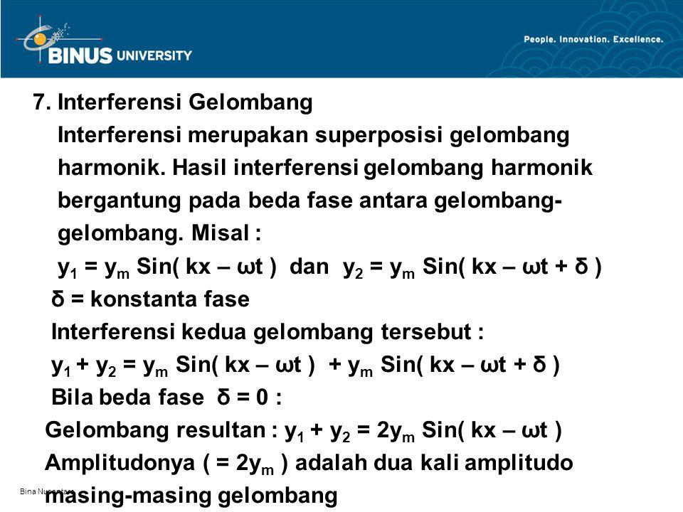 Bina Nusantara 7.Interferensi Gelombang Interferensi merupakan superposisi gelombang harmonik.