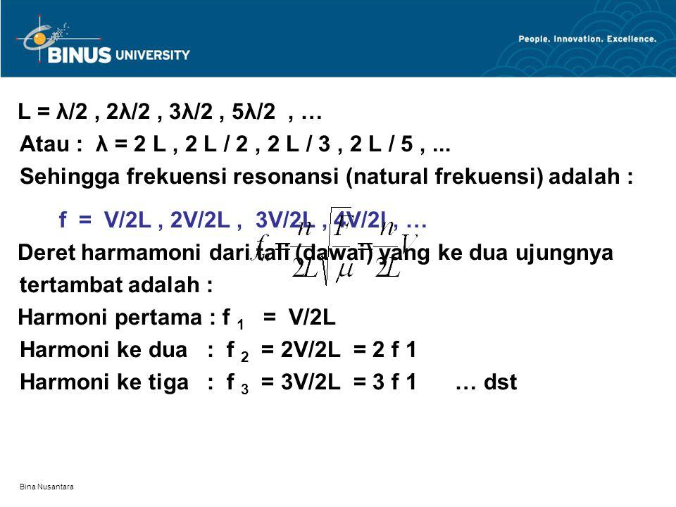 Bina Nusantara L = λ/2, 2λ/2, 3λ/2, 5λ/2, … Atau : λ = 2 L, 2 L / 2, 2 L / 3, 2 L / 5,...